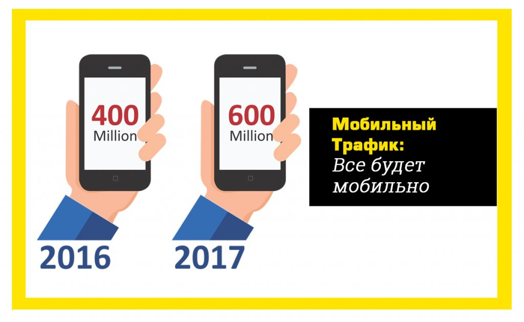 Мобильный трафик 2017